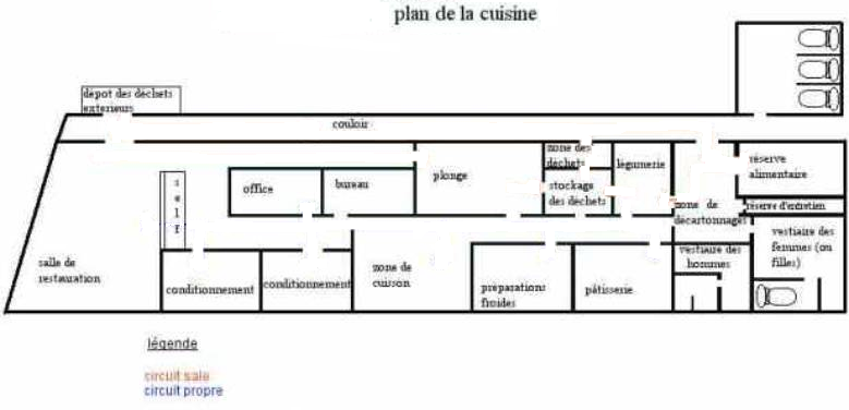 Concevoir ma cuisine en 3d agro info for Ma cuisine en 3d gratuit